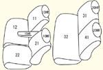 JC1〜2(1列目肘掛け装備車)用(年式・グレードにより商品異なります) セット内容イメージ図