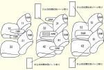 RR1〜4前期(運転席手動シート、2列目/3列目センターヘッドレスト無し)用 セット内容イメージ図
