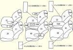 RR1〜4前期(運転席手動シート、2列目/3列目センターヘッドレスト有り)用 セット内容イメージ図