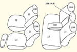 F50系(助手席パワーオットマン装備車)用 セット内容イメージ図