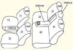 1列目全席分・2列目全席分・枕カバー5個・1列目用肘掛けカバー1個・2列目用肘掛けカバー1個(カップホルダー対応) セット内容イメージ図