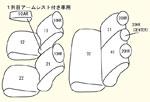 グレードG/S用 セット内容イメージ図