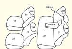 1列目全席分・2列目全席分・枕カバー5個・2列目用肘掛けカバー1個 セット内容イメージ図