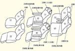 30系Cパッケージ用 セット内容イメージ図