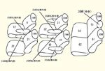 7人乗り用(グレードにより商品異なります) セット内容イメージ図