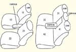 GP5/GP6 2列目中央肘掛け有り用 セット内容イメージ図