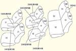 RP1/2【7人乗り】用 セット内容イメージ図