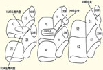 RP3/4【8人乗り】用 セット内容イメージ図