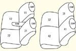 MG33S 2列目座面左右分割型用(年式により商品異なります) セット内容イメージ図