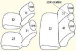 1列目全席分・2列目全席分・枕カバー5個 セット内容イメージ図