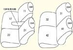 1列目全席分・2列目全席分・枕カバー4個・1列目用肘掛けカバー1個 セット内容イメージ図
